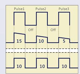 IPL_pulse